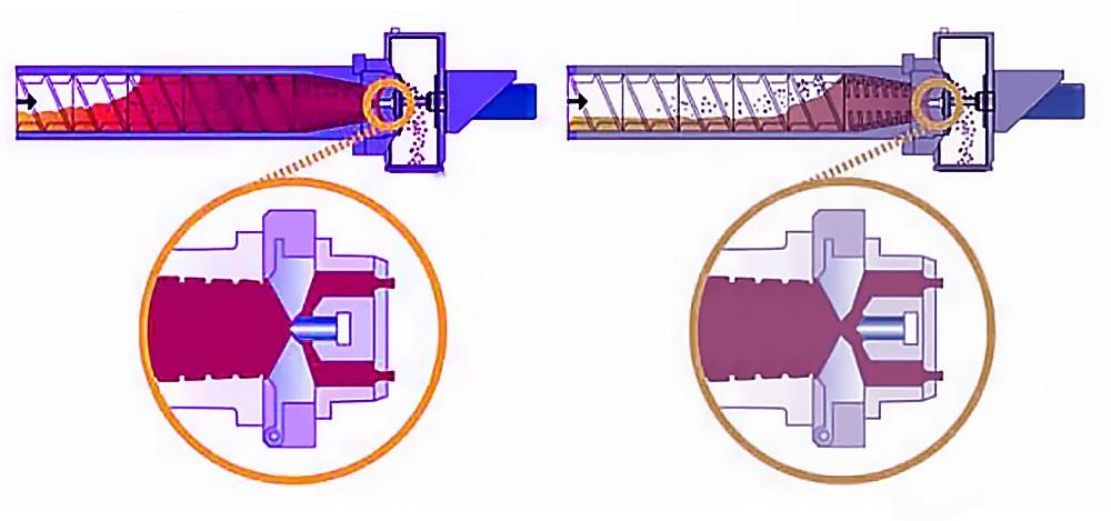 Conception d'une machine d'extrusion d'aliments pour animaux