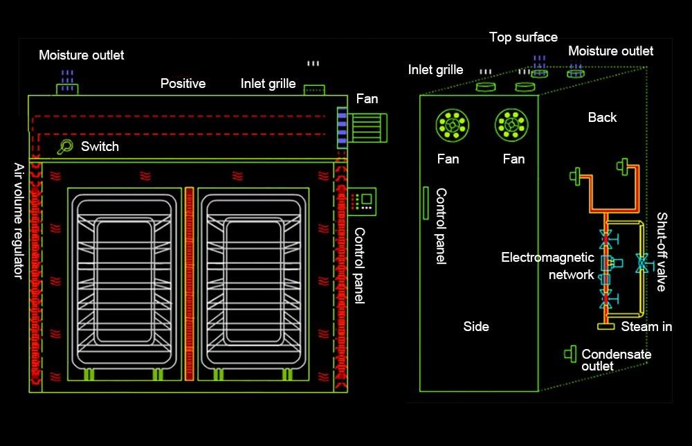 dessin d'une machine industrielle de séchage d'herbes