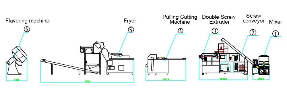 conception d'un distributeur de chips de bugle frites